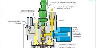 [EcoFuel] Обслуживание и ремонт ГБО в VW CADDY EcoFuel-eco-fuel.jpg