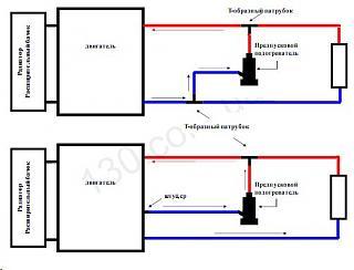 Предпусковые обогреватели/отопители/фены-and-10.jpg