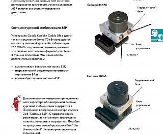 """Система контроля давления в шинах """"SET!""""-caddy_2004_rus.jpg"""