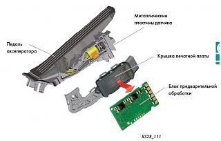 EPC - Неисправность двигателя. Требуется техническое обслуживание.-akselerator.jpg