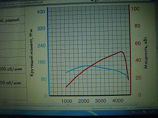 Мощность, скорость, обороты-p9060195.jpg