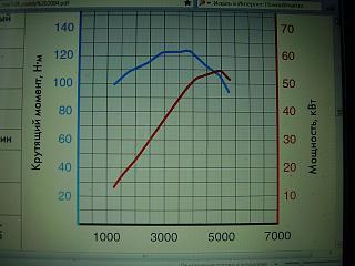 Мощность, скорость, обороты-p9060197.jpg