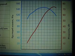 Мощность, скорость, обороты-p9060196.jpg