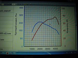 Мощность, скорость, обороты-p9080184.jpg