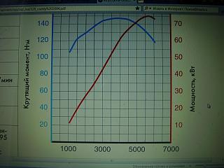 Мощность, скорость, обороты-p9060198.jpg