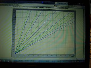Мощность, скорость, обороты-p9100198.jpg