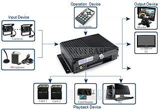 Выбор автомобильного видеорегистратора-lfg2.jpg