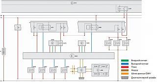 [EcoFuel] Обслуживание и ремонт ГБО в VW CADDY EcoFuel-1_4.jpg