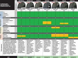 Выбор зимней резины-table-1.jpg