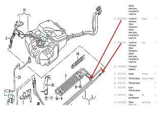 Радиатор топлива-prezentaciya2.jpg
