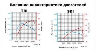 2.0 SDI Economy-ris1.jpg