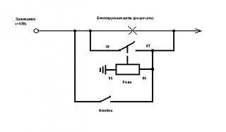 Предпусковые обогреватели/отопители/фены-sekretka.jpg