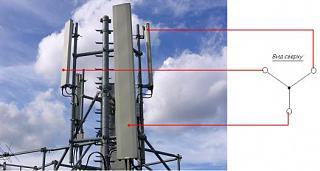 А что еще можно перевезти на Caddy ?-panelnie-gsm-antenny.jpg