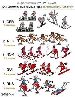 Олимпиада в Сочи-fotoprikoly3410.jpg