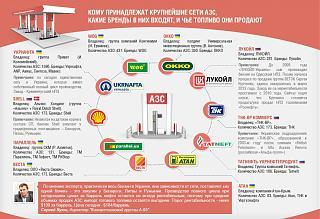 Качество топлива на заправках Украины.-benz_2-1-.jpg