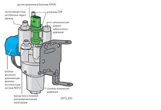 [EcoFuel] Обслуживание и ремонт ГБО в VW CADDY EcoFuel-reduktor-staryi.jpg