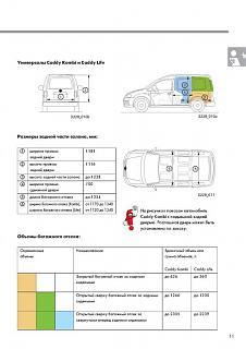 Переделка грузовика в пассажира-caddy_2004_rus-razmery-bagazhnika.jpg