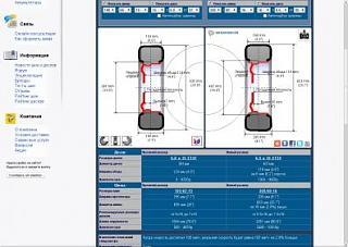Выбор легкосплавных дисков-tyrecalc.jpg