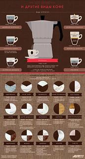 Действительно интересно...-coffee.jpg