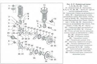 Замена подшипника передней ступицы-polo_caddy_1995-2003.jpg