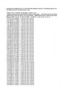 Постепенное увеличение расхода 1,9 BLS.-log-01-001-xxx-013.jpg