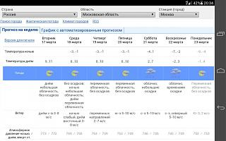 И о погоде-screenshot_2015-03-17-20-34-38.jpg