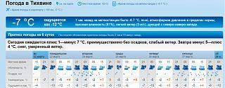 И о погоде-2015-03-22-10-14-01-skrinshot-ekrana.jpg