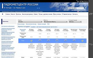 И о погоде-screenshot_2015-10-06-18-23-55.jpg