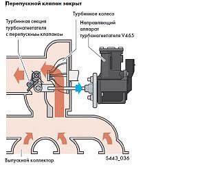 Двигатель 1.2 TSI. Эксплуатация, неисправности-00000000000000000000000000000000000000.jpg