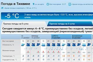 И о погоде-2015-12-17-12-17-55-skrinshot-ekrana.jpg