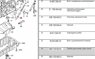 Втулка направляющая щупа уровня масла-2015-12-20-15-42-07-skrinshot-ekrana.png