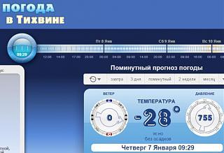 И о погоде-2016-01-07-09-29-40-skrinshot-ekrana.jpg