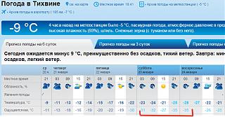 И о погоде-2016-01-20-18-41-37-skrinshot-ekrana.png