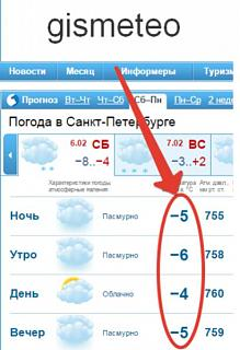 Санкт Петербург-2016-02-02-11-40-28-skrinshot-ekrana.jpg