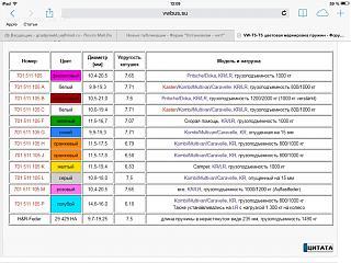 Передние амортизаторы, пружины, опорные подшипники.-image.jpg