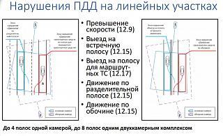 Средства видеофиксации нарушений ПДД-forsazh3.jpg