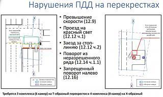 Средства видеофиксации нарушений ПДД-forsazh4.jpg
