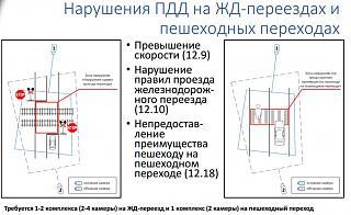 Средства видеофиксации нарушений ПДД-forsah5.jpg