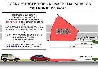 Средства видеофиксации нарушений ПДД-poliskan-2.jpg