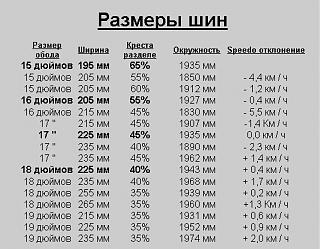 Выбор летней резины-z_6575ed71.jpg