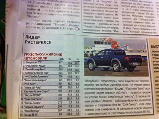 Сравниваем Caddy с конкурентами-871.jpg