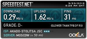 Скорость интернета,а у вас какая???-2209624019.jpg